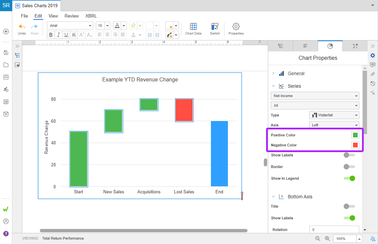 column colors for waterfall charts