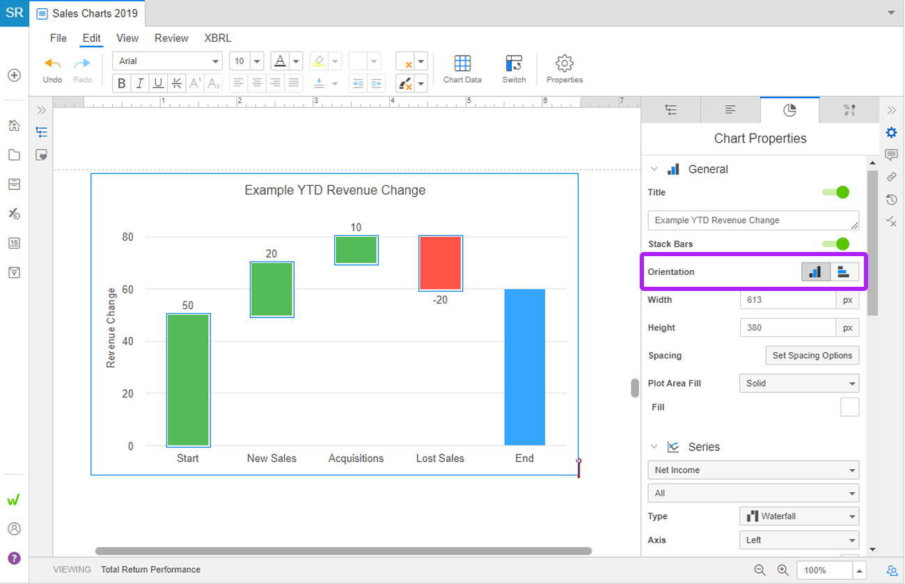 orientations for waterfall charts